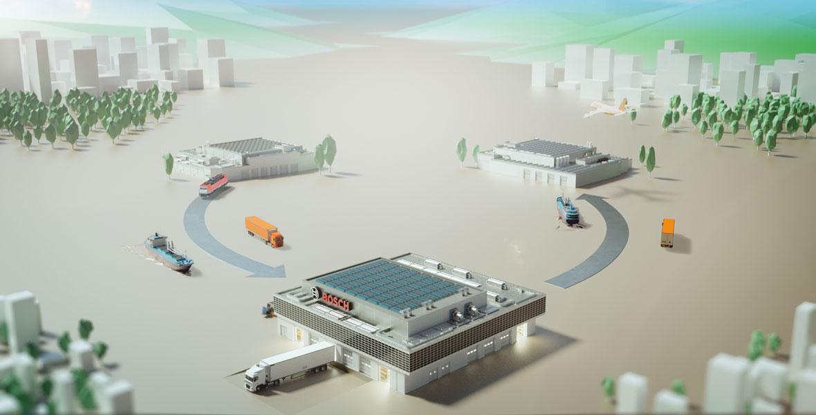 """""""Die Fabrik der Zukunft"""""""