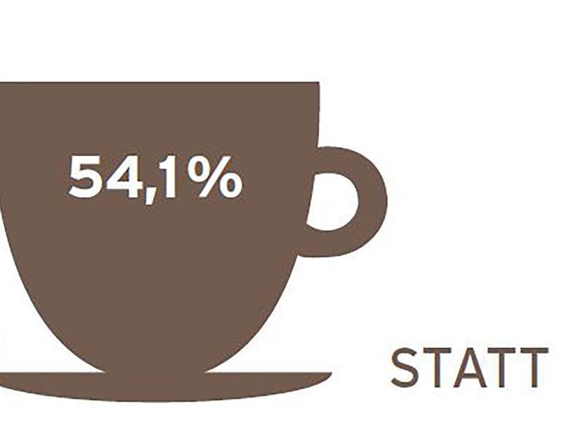 Kaffeereport: Fragen und Fakten rund um die Kaffeebohne